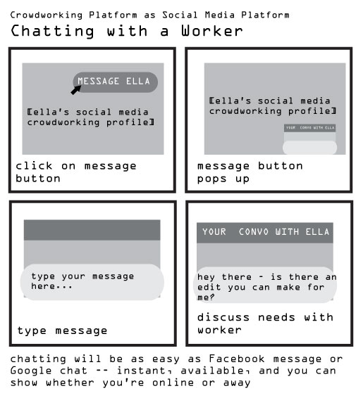 Crowdworking-prototype-chat.jpeg