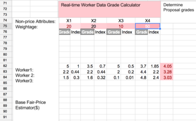 Worker Grade calculator farzadbita.png